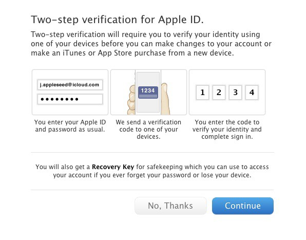 two_step_verification_ verificare in doi pasi