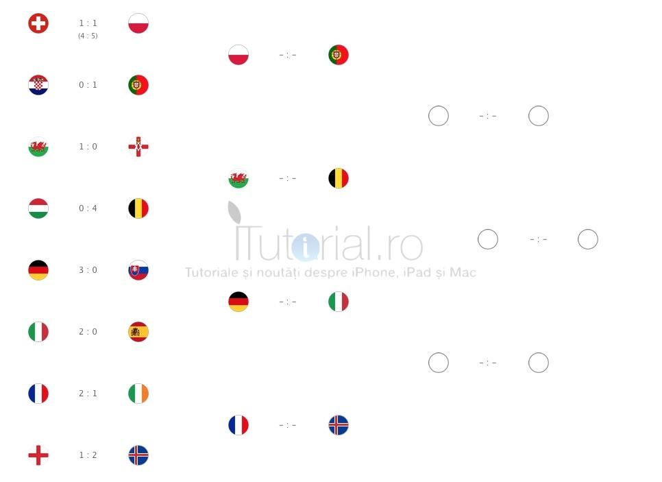 apple.com euro 2016