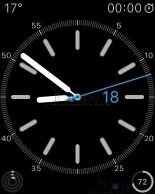 cadran applewatch