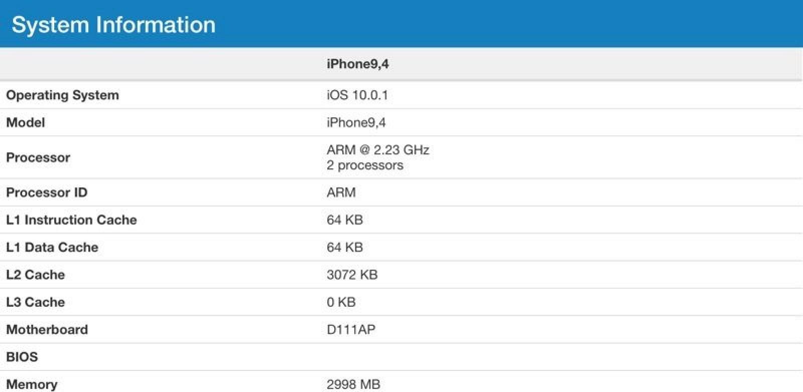 iată cât ram au iphone 7 și iphone 7 plus conform geekbench