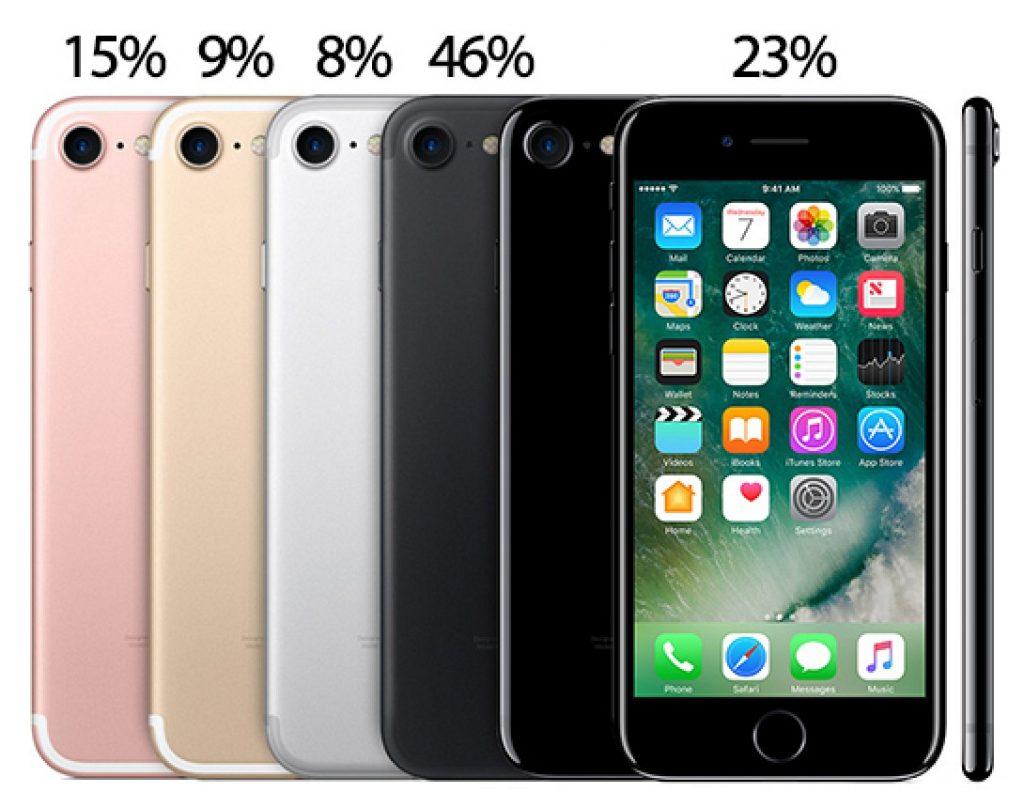 iphone-7-culori