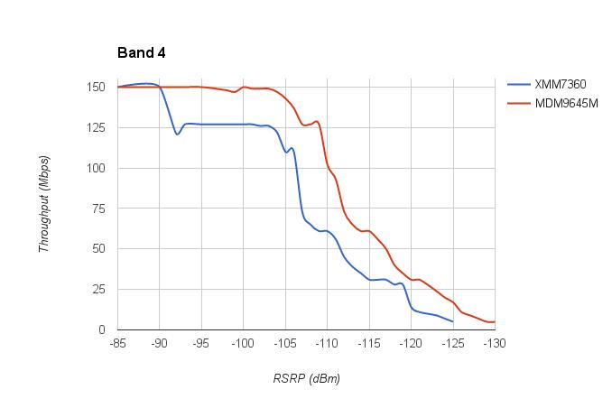 iphone-7-plus-modem-intel-vs-qualcomm